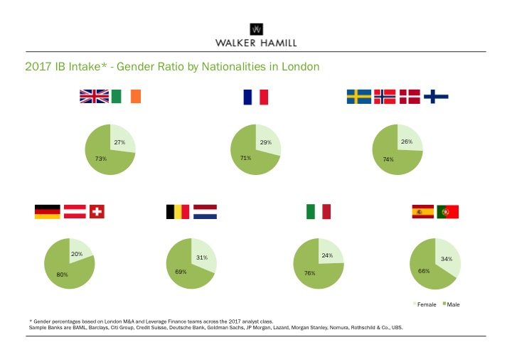 Morgan Stanley Analyst London